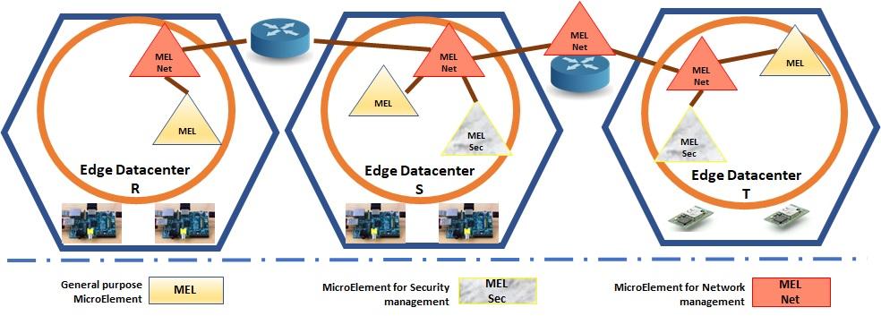 IoT_Edge